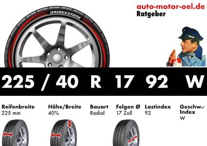 Reifengröße